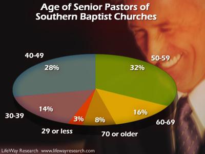 Lwci Research Pastorsage 640X480.Jpg-1